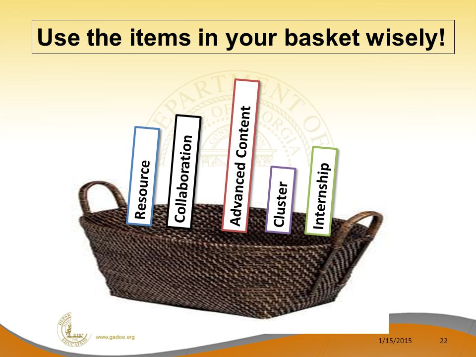 Use the items in your basket wisely!