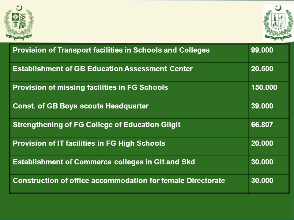 Provision of Transport facilities in Schools and Colleges