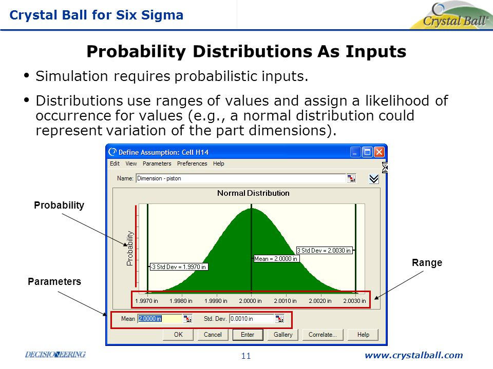 Probability Distributions As Inputs