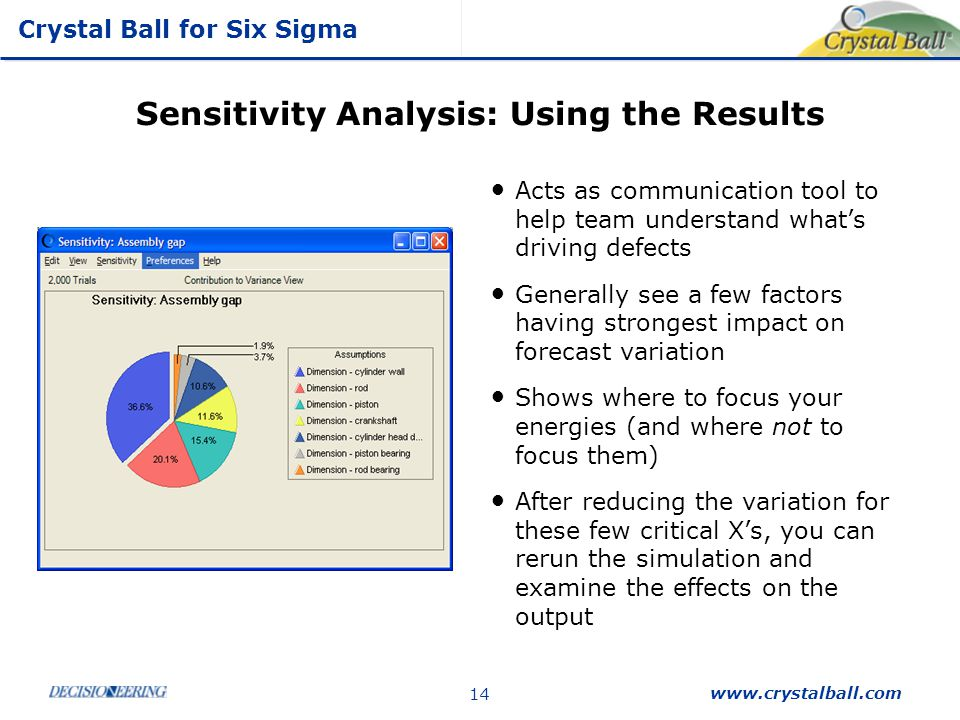 Sensitivity Analysis: Using the Results