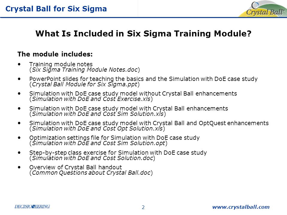 What Is Included in Six Sigma Training Module