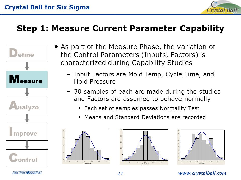 Step 1: Measure Current Parameter Capability