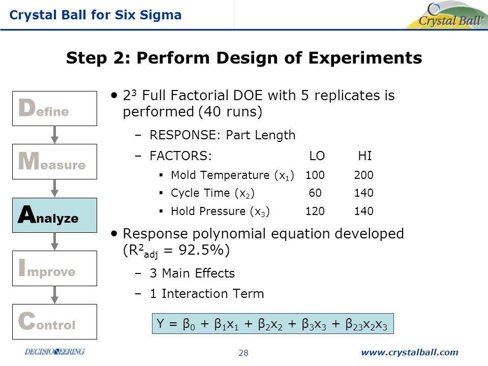 Step 2: Perform Design of Experiments