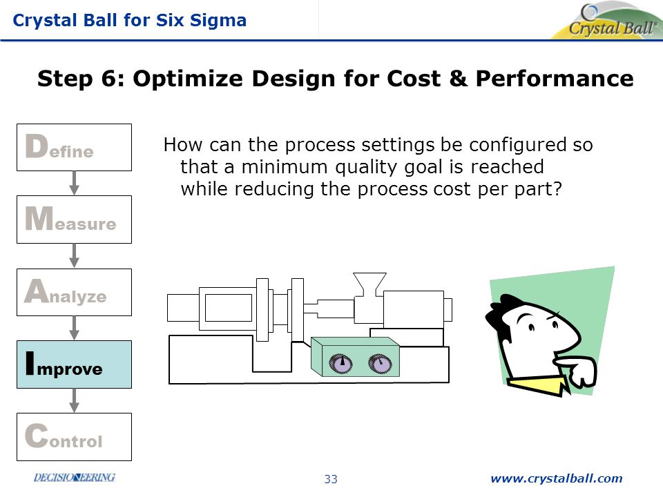 Step 6: Optimize Design for Cost & Performance