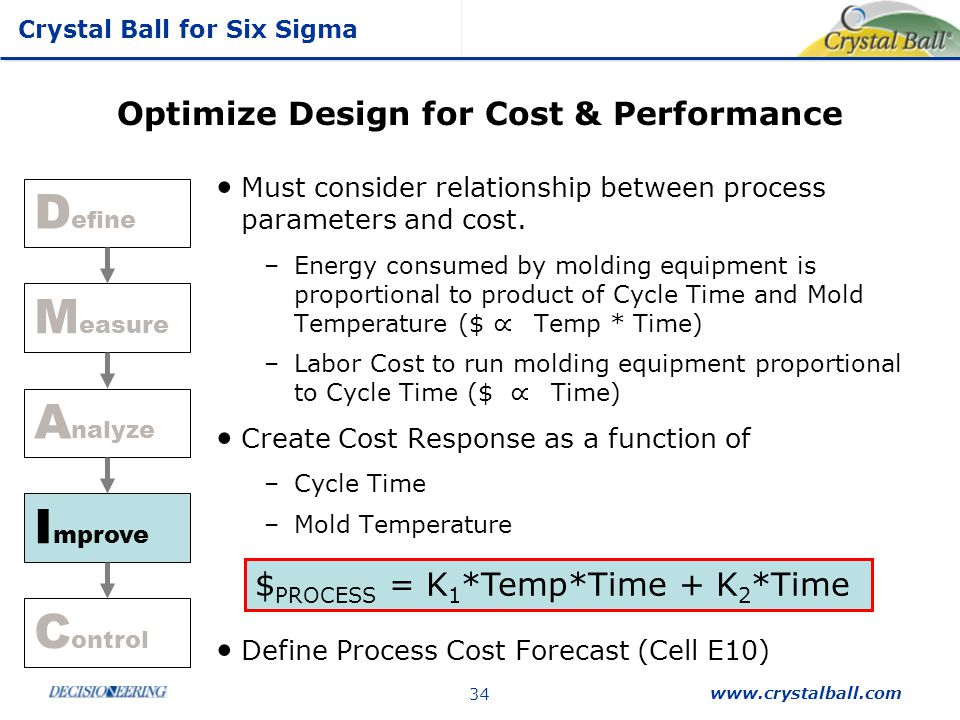 Optimize Design for Cost & Performance