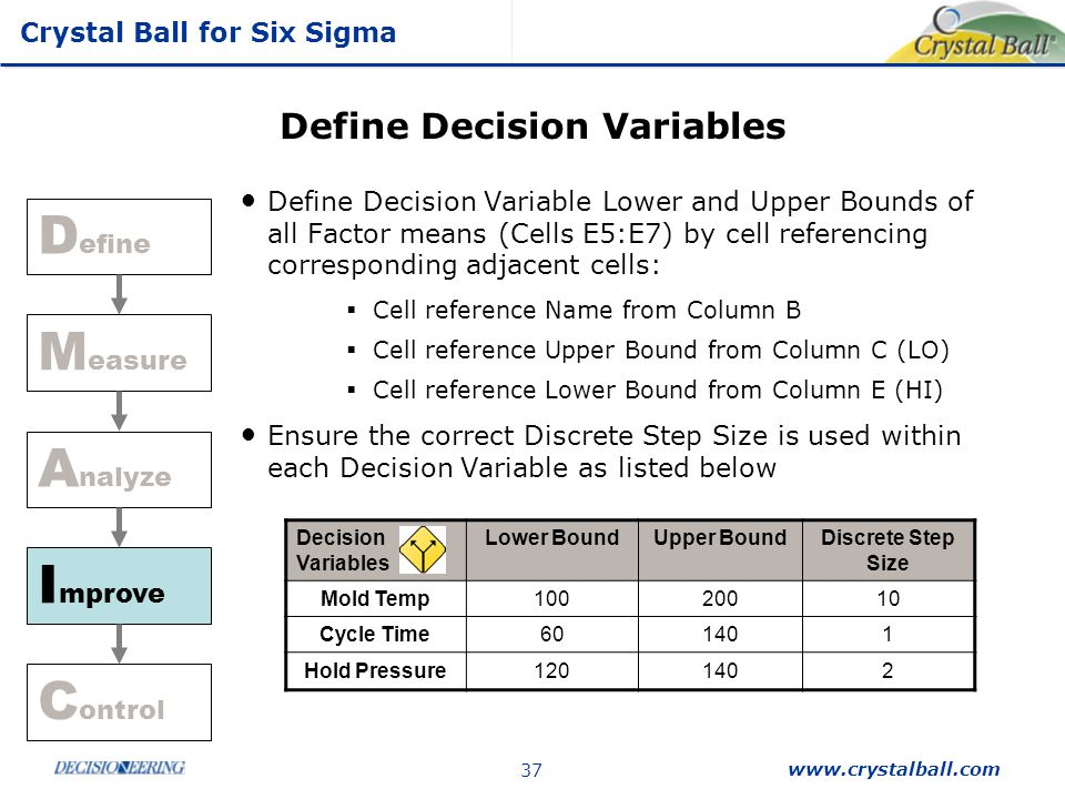 Define Decision Variables