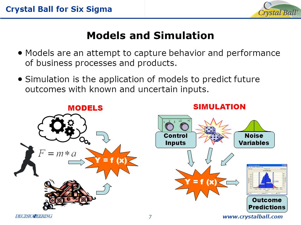 Models and Simulation Models are an attempt to capture behavior and performance of business processes and products.