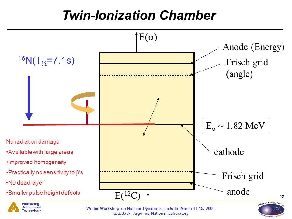 Twin-Ionization Chamber