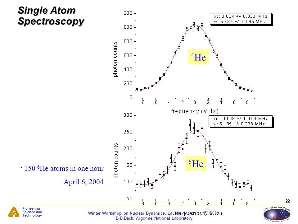Single Atom Spectroscopy