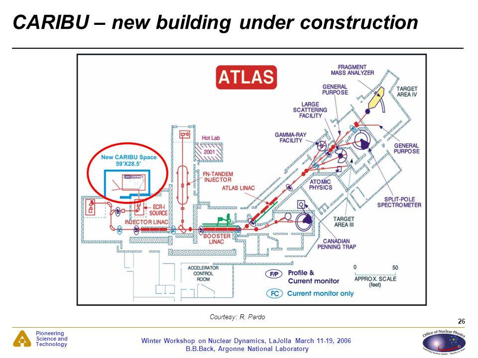 CARIBU – new building under construction