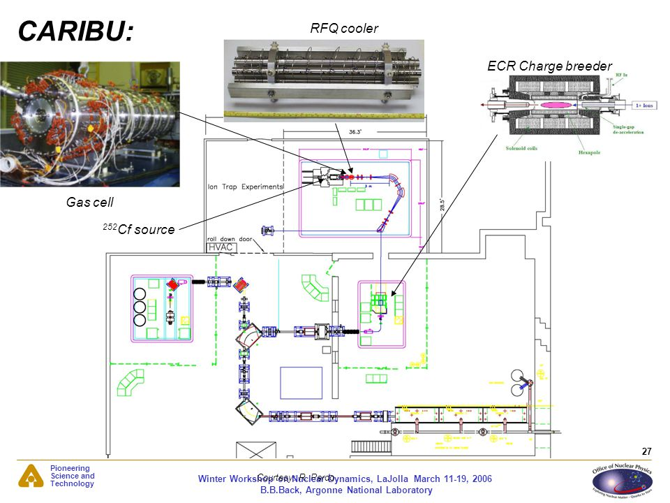 CARIBU: RFQ cooler ECR Charge breeder Gas cell 252Cf source Test