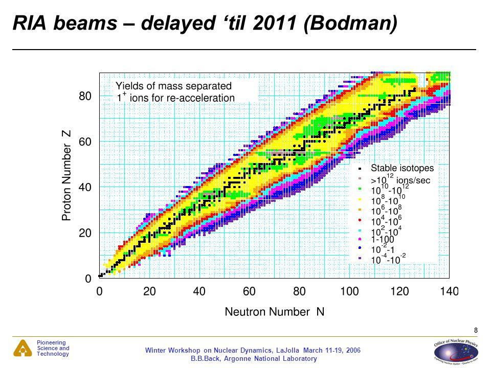RIA beams – delayed 'til 2011 (Bodman)