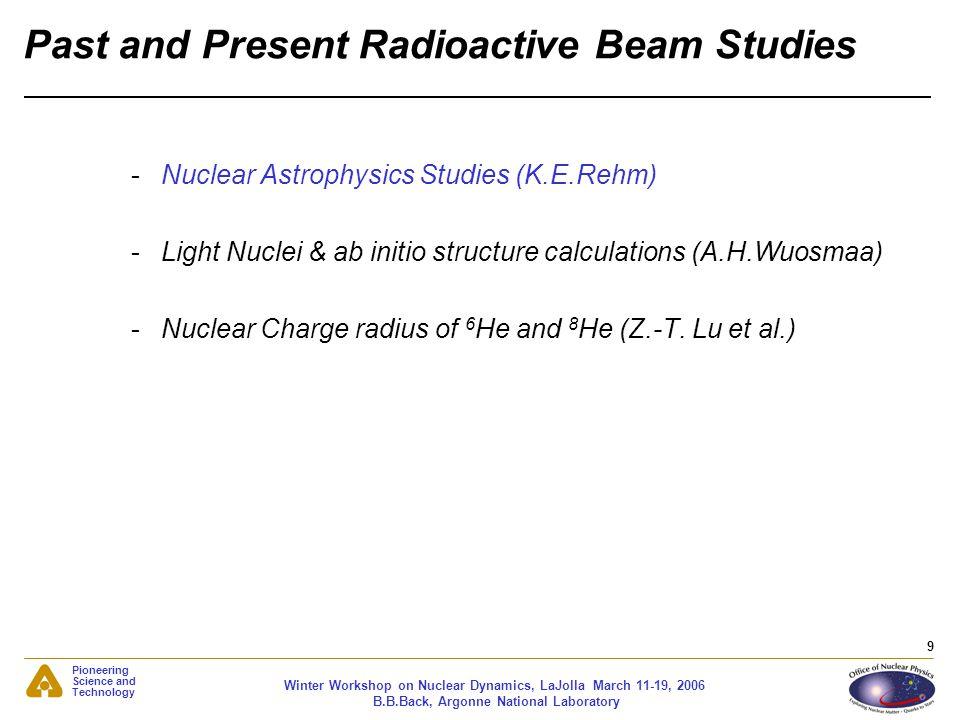 Past and Present Radioactive Beam Studies