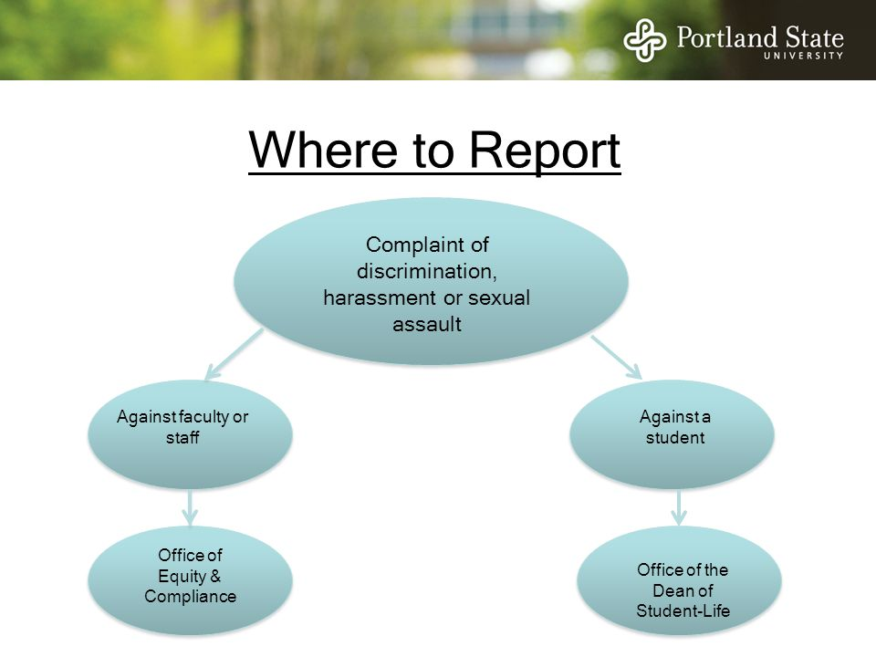 Where to Report Complaint of discrimination, harassment or sexual assault. Against faculty or staff.