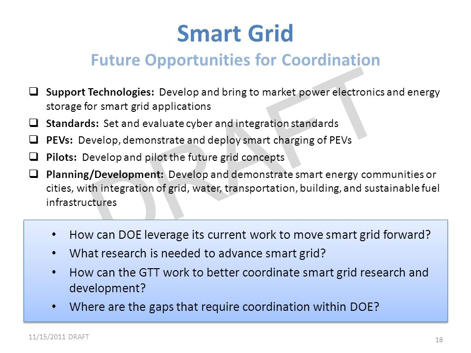 Smart Grid Future Opportunities for Coordination