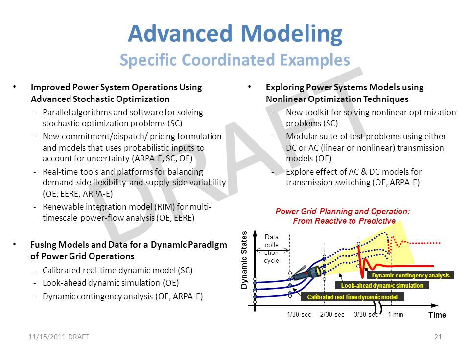 Advanced Modeling Specific Coordinated Examples