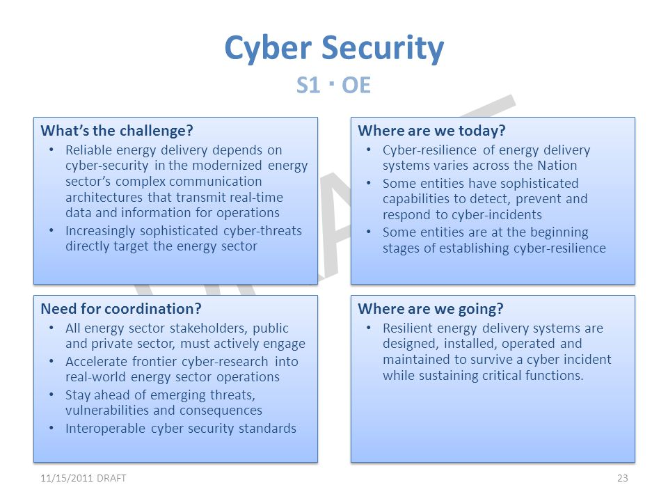 Cyber Security S1  OE What's the challenge Where are we today