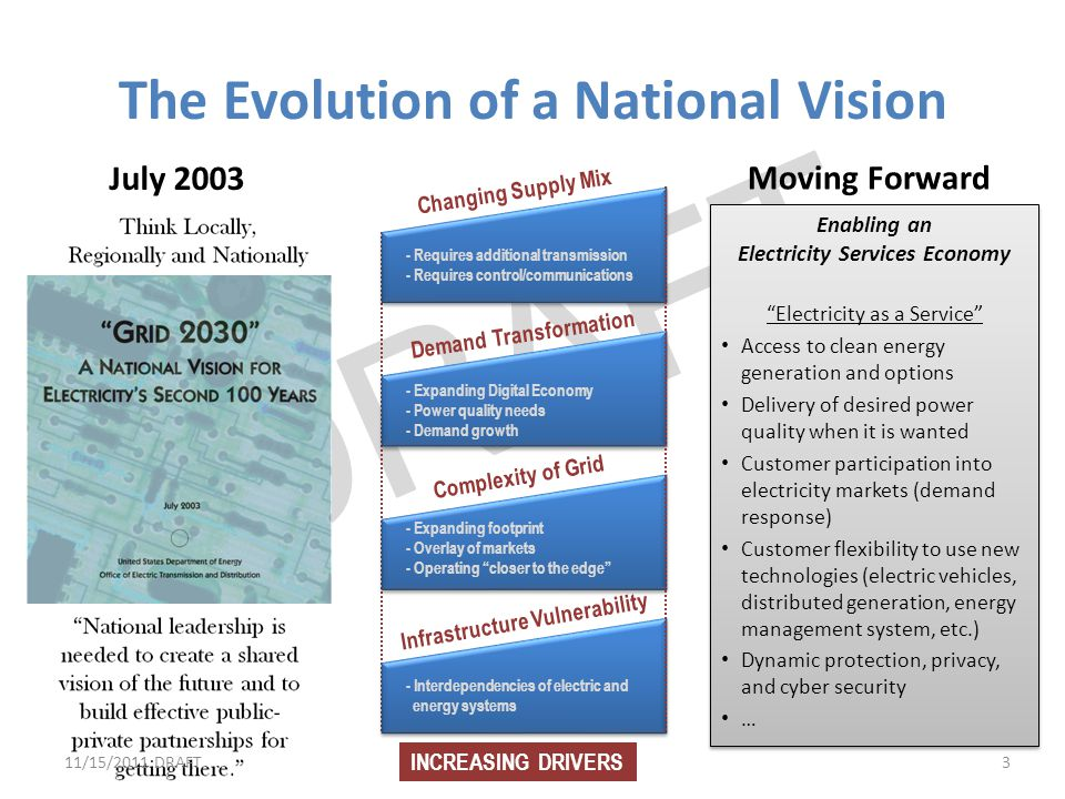 The Evolution of a National Vision
