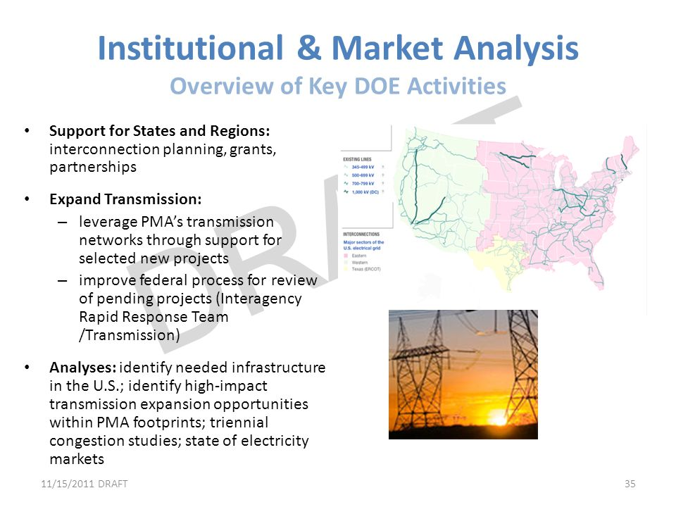 Institutional & Market Analysis Overview of Key DOE Activities