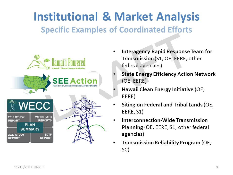 Institutional & Market Analysis Specific Examples of Coordinated Efforts