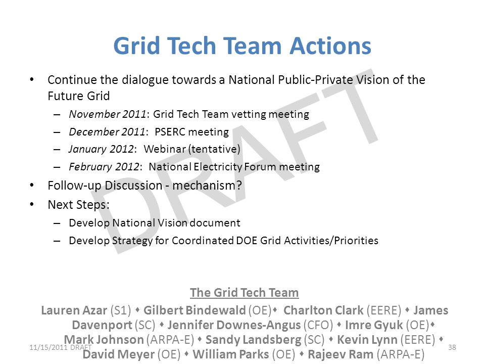 Grid Tech Team Actions Continue the dialogue towards a National Public-Private Vision of the Future Grid.