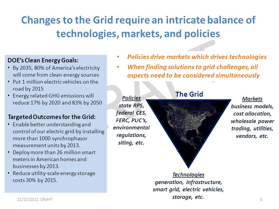 generation, infrastructure, smart grid, electric vehicles,