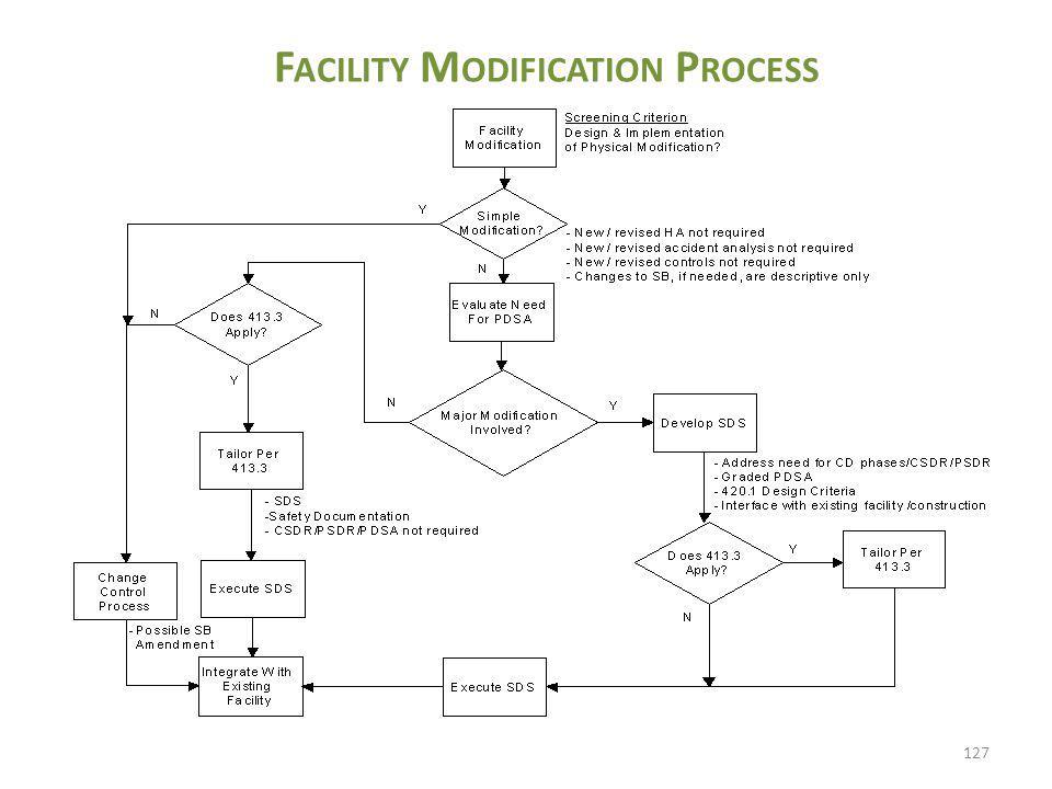 Facility Modification Process