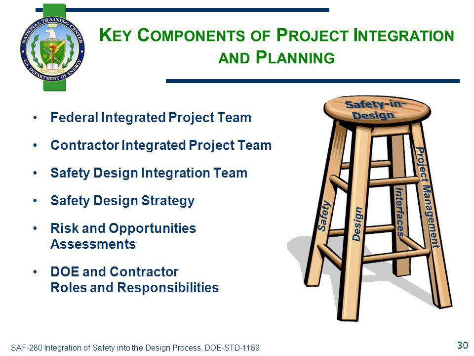 Key Components of Project Integration and Planning