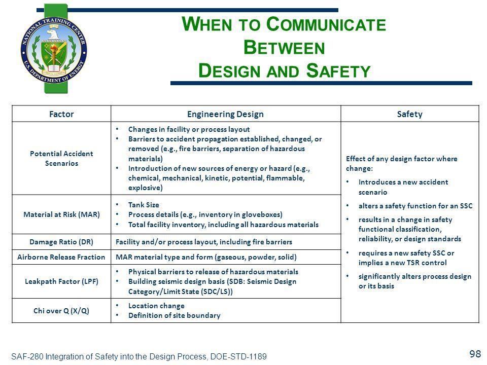 When to Communicate Between Design and Safety