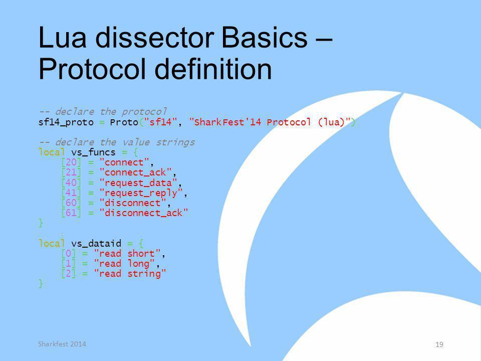 Lua dissector Basics – Protocol definition