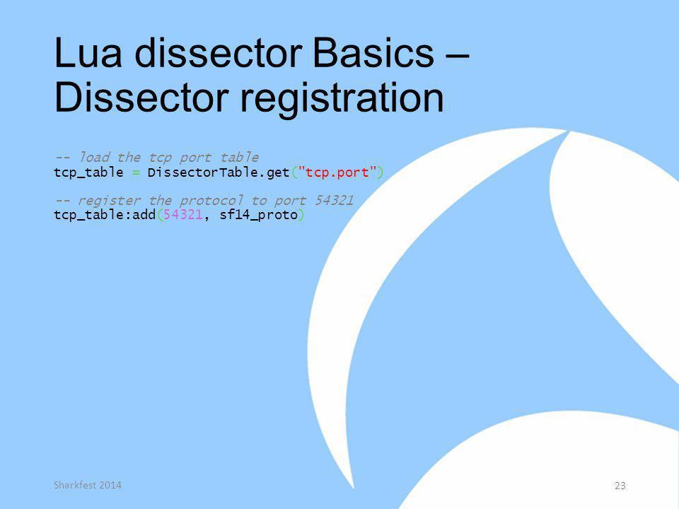 Lua dissector Basics – Dissector registration