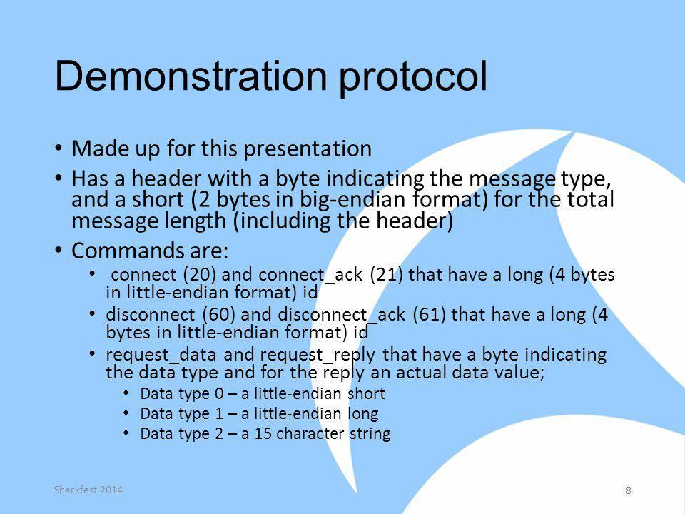 Demonstration protocol