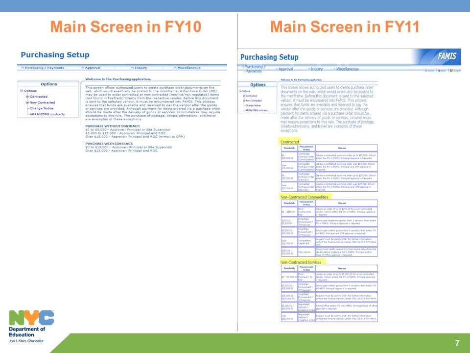Main Screen in FY10 Main Screen in FY11