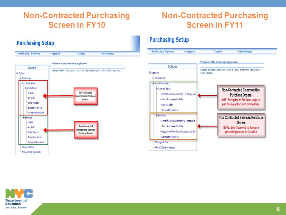 Non-Contracted Purchasing Screen in FY10