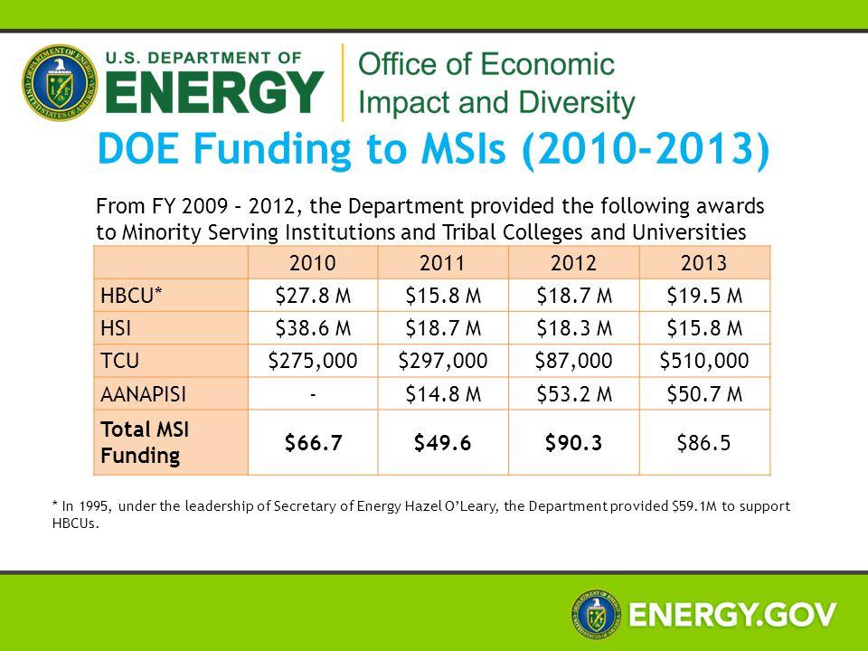 DOE Funding to MSIs (2010-2013)