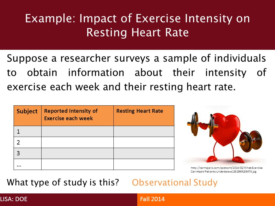 Example: Impact of Exercise Intensity on Resting Heart Rate