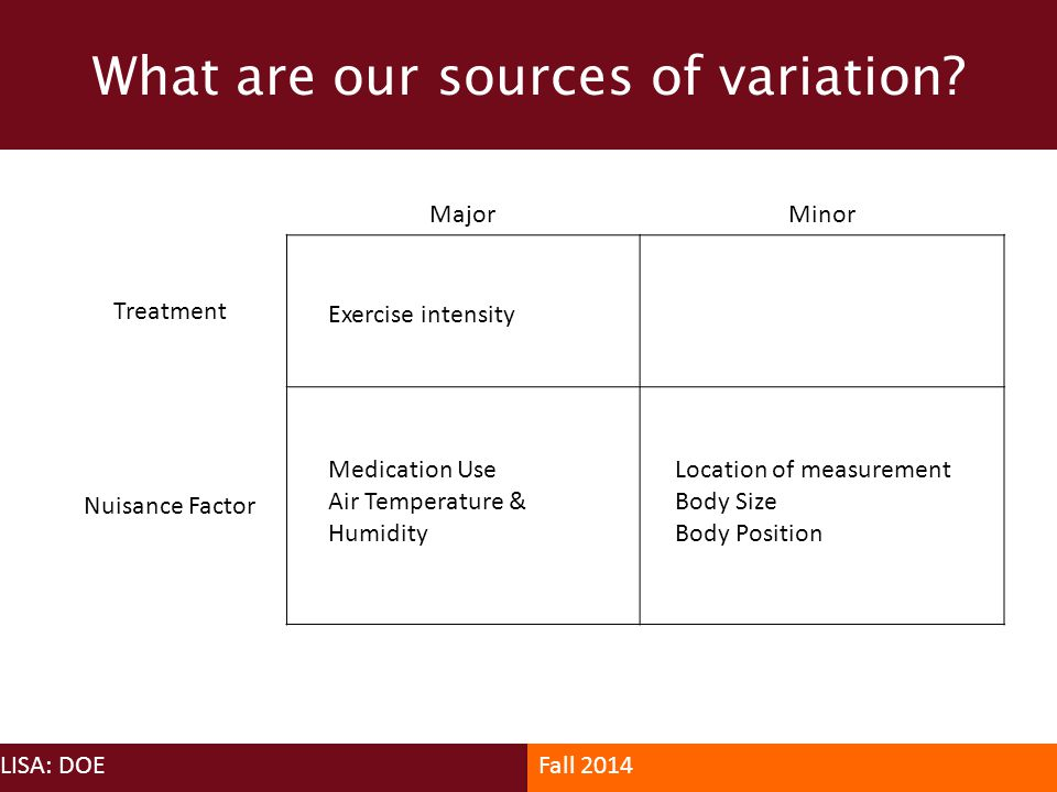 What are our sources of variation