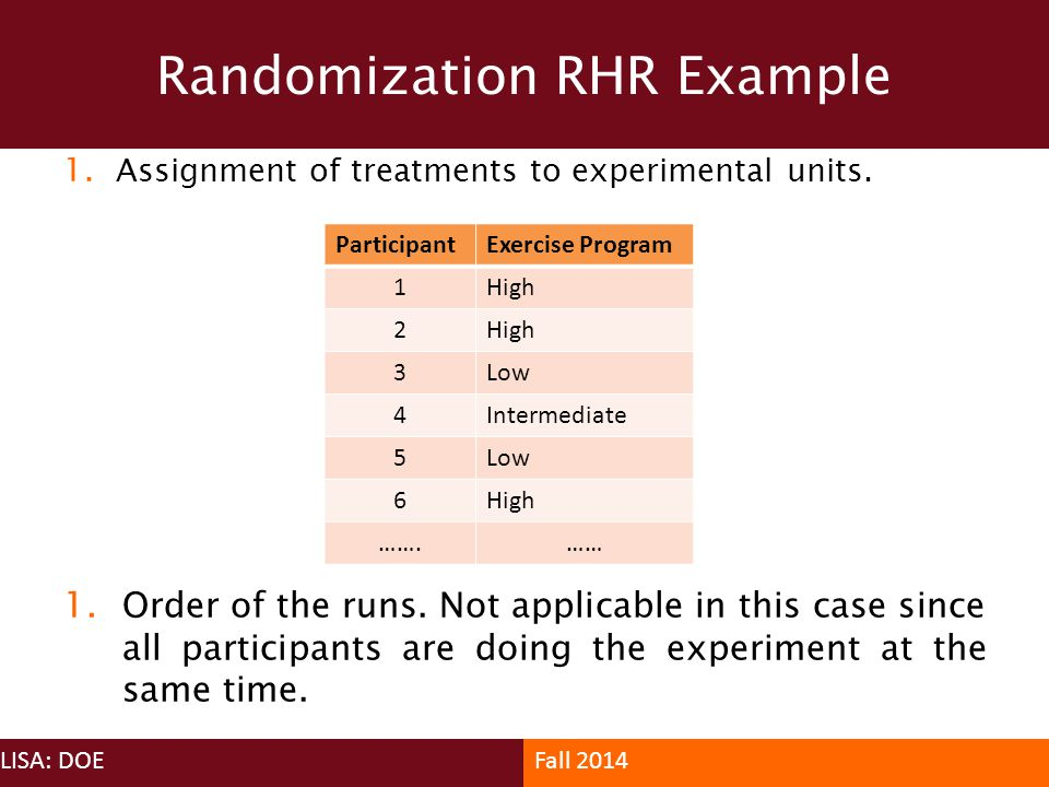 Randomization RHR Example