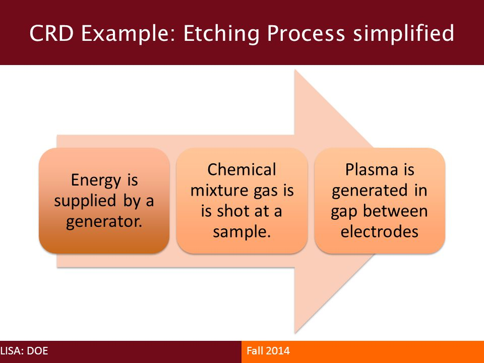 CRD Example: Etching Process simplified