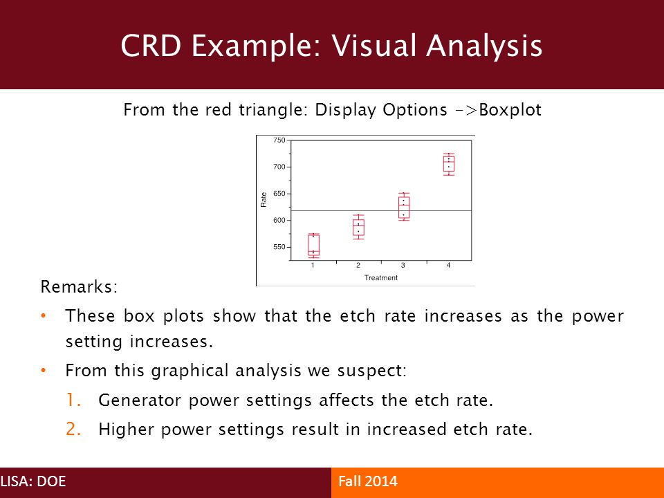CRD Example: Visual Analysis