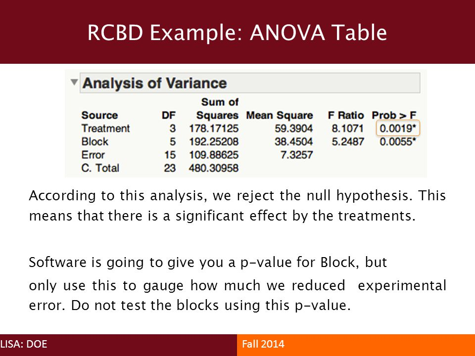 RCBD Example: ANOVA Table