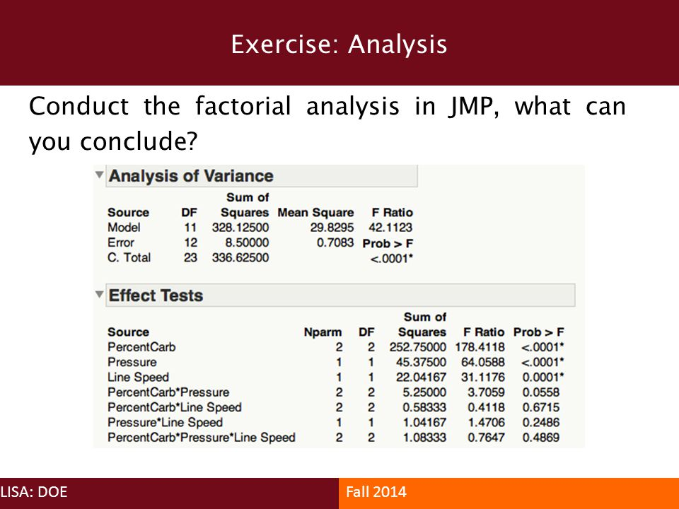 Exercise: Analysis Conduct the factorial analysis in JMP, what can you conclude.