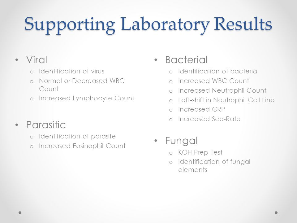 Supporting Laboratory Results