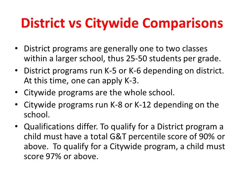 District vs Citywide Comparisons