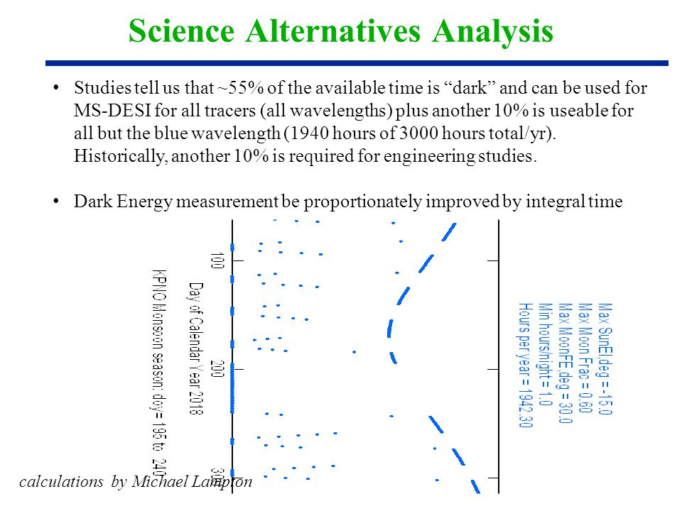 Science Alternatives Analysis