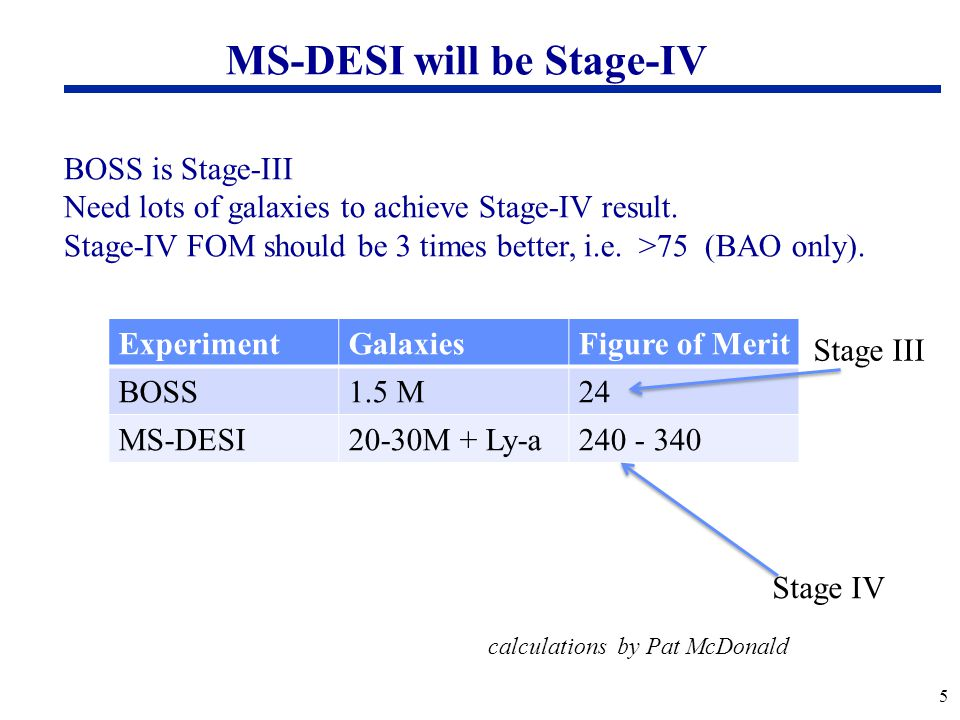 MS-DESI will be Stage-IV