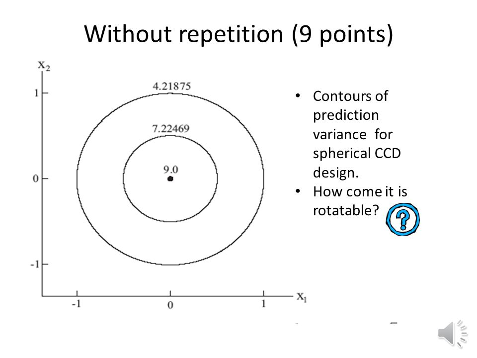 Without repetition (9 points)