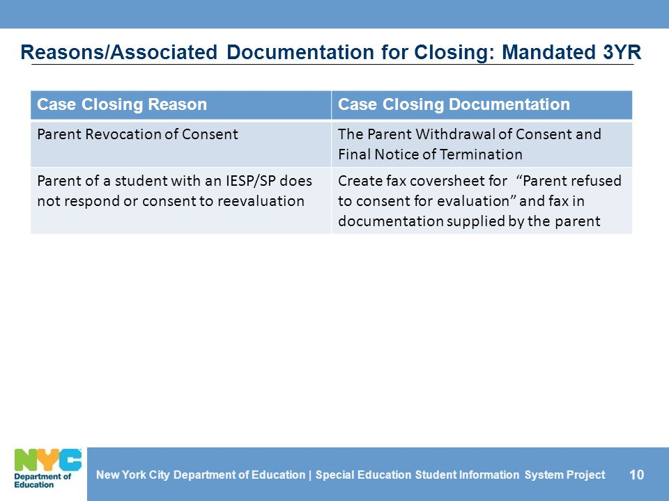 Reasons/Associated Documentation for Closing: Mandated 3YR