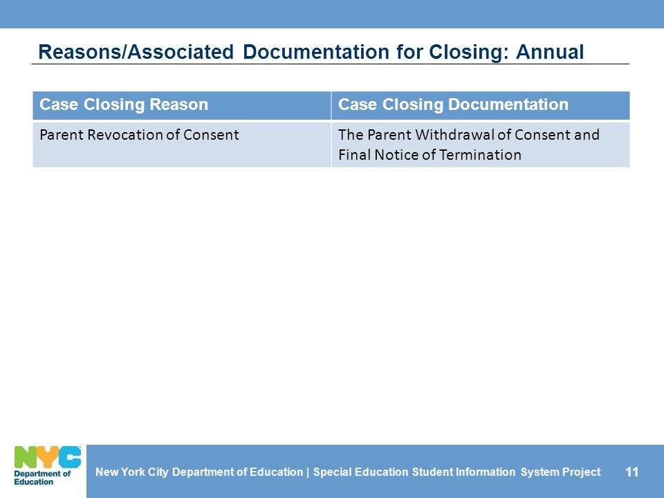 Reasons/Associated Documentation for Closing: Annual