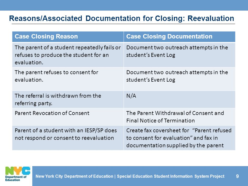Reasons/Associated Documentation for Closing: Reevaluation